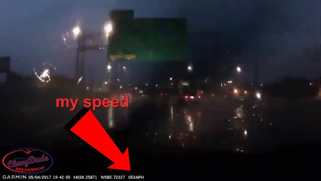 Watch and share Camaro Loses It In The Rain GIFs on Gfycat