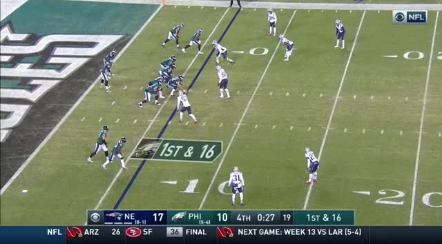 Watch and share Philadelphia Eagles GIFs and Football GIFs on Gfycat