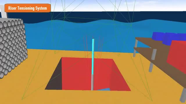 Watch and share Drilling Riser GIFs and Oil And Gas GIFs on Gfycat