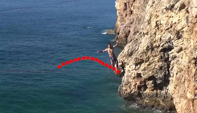 Slackline-Tutorial: Circle-Surfs and Push-Surfing GIFs