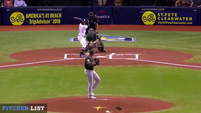 Watch and share Edwin Jackson Ff GIFs and Pitcher Database GIFs on Gfycat