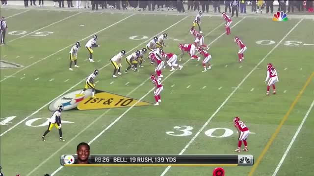 Watch and share Pittsburgh Steelers GIFs and Football GIFs by nero466 on Gfycat