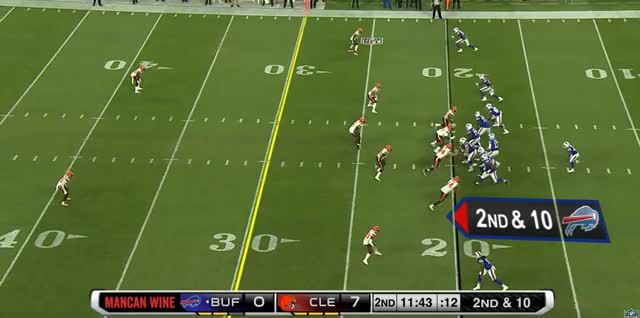 Watch and share Cleveland Browns GIFs and Buffalo Bills GIFs on Gfycat