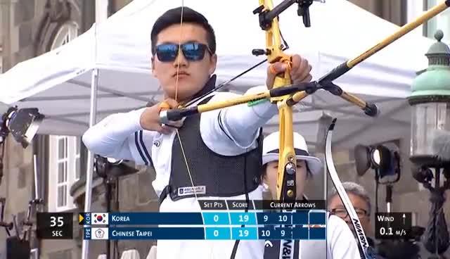 Ku Bonchan Shooting Archery GIFs