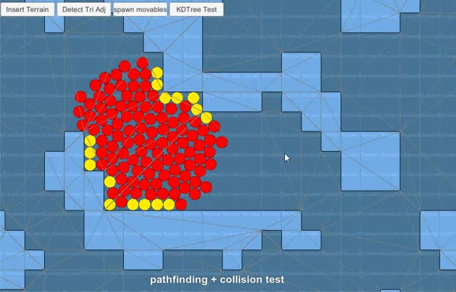Watch and share Pathfinding + Collision Test GIFs by tsarbucks on Gfycat
