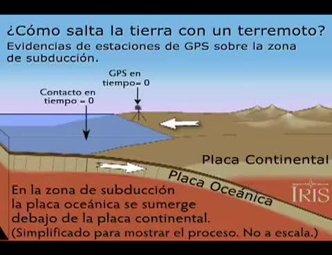 Watch and share Subduccion Y Placa Tectonica (animacion En Espanol) GIFs on Gfycat