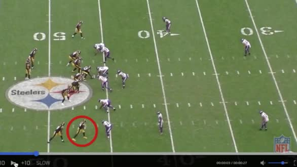 Watch and share Steelers-mesh-1.mp4 GIFs on Gfycat