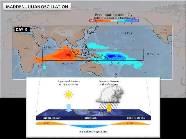 Tropical Weather Maker In Motion The Madden Julian Oscillation