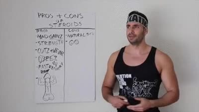Watch Pros and Cons of Taking Steroids GIF on Gfycat. Discover more related GIFs on Gfycat