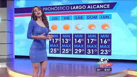 Watch and share Yanet Garcia's Mexican Weather • R/newsbabes GIFs on Gfycat