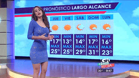Yanet Garcia's Mexican weather • r/newsbabes GIFs
