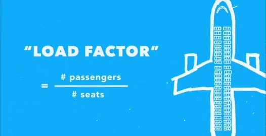 Watch and share Load Factor GIFs on Gfycat