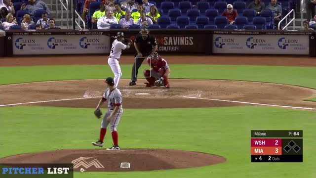 Watch and share Pitcher Database GIFs and Tommy Milone Sl GIFs on Gfycat