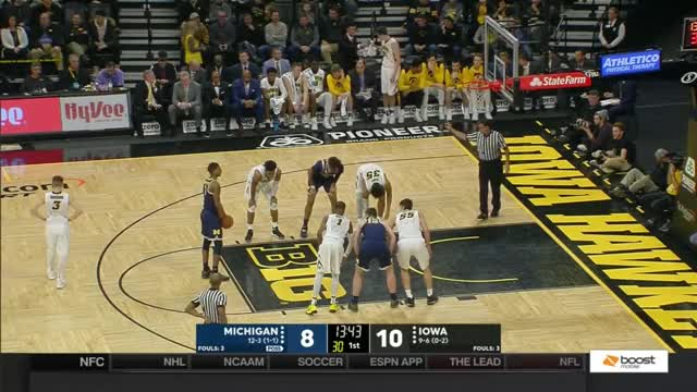 Watch and share Free Throw Tip GIFs on Gfycat