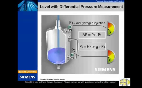 Watch and share Level Measurement: Differential Pressure GIFs on Gfycat