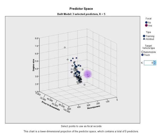 Watch and share Spss GIFs by DataRockie on Gfycat