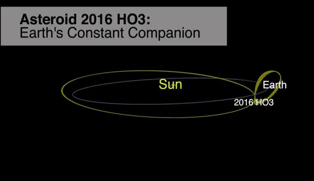 Watch and share Asteroide 2016 HO3 GIFs on Gfycat