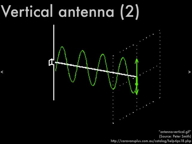 Watch and share A Vertical Antenna Will Emit __________ Polarized Light. GIFs on Gfycat