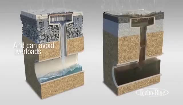 Watch and share Stormwater Runoff Solution: Permeable Pavement GIFs on Gfycat