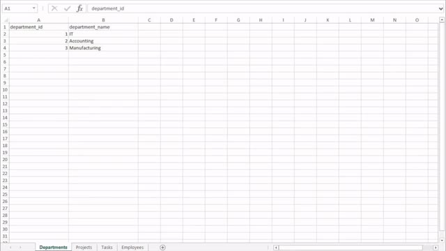 Watch and share Project Management Data Tables GIFs on Gfycat