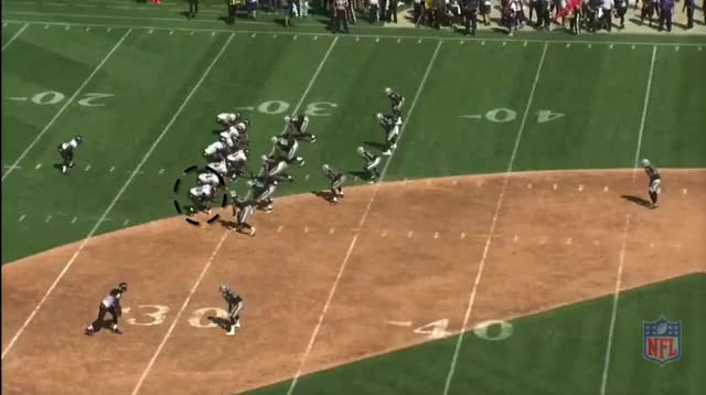 Watch and share Gilmore Down Field GIFs by Cover 1 on Gfycat