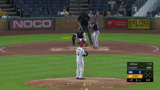 Watch and share Milwaukee Brewers GIFs and Baseball GIFs by mmcelroy on Gfycat
