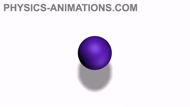 Watch and share Multimedia GIFs and Simulation GIFs on Gfycat
