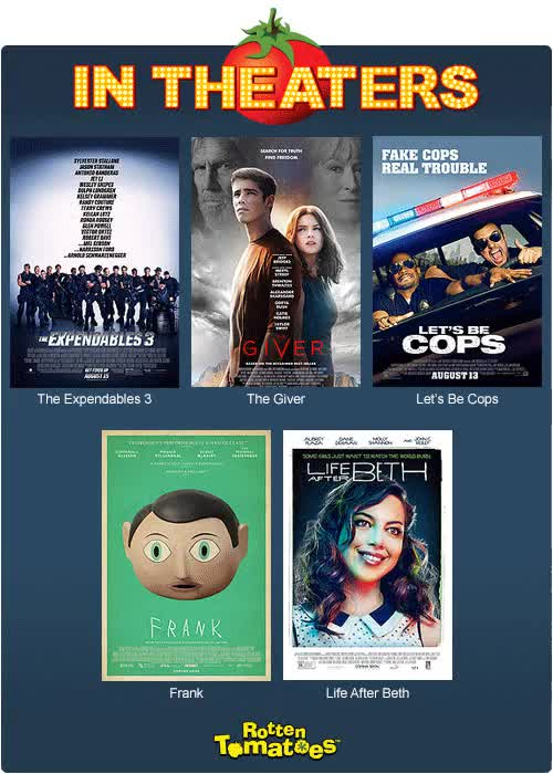 Watch The Expendables 3 is currently Rotten at 33%The Giver is cur GIF on Gfycat. Discover more Critics Consensus, Frank, Let's Be Cops, Life After Beth, Rotten Tomatoes, The Expendables 3, The Giver, film GIFs on Gfycat