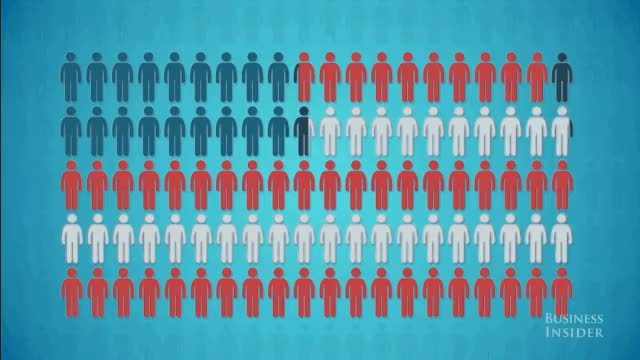 Watch America, population 100: A Demographic Study v2 GIF by @asdf__ on Gfycat. Discover more america, demographic, demographics, education, graph, infographic, politics, population GIFs on Gfycat