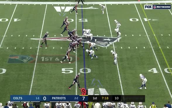 Watch and share Indianapolis Colts GIFs and Football GIFs by Andrew Callahan on Gfycat