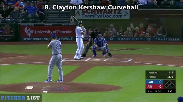 Watch and share Los Angeles Dodgers GIFs and Nastiest Pitches GIFs by Ely Sussman on Gfycat