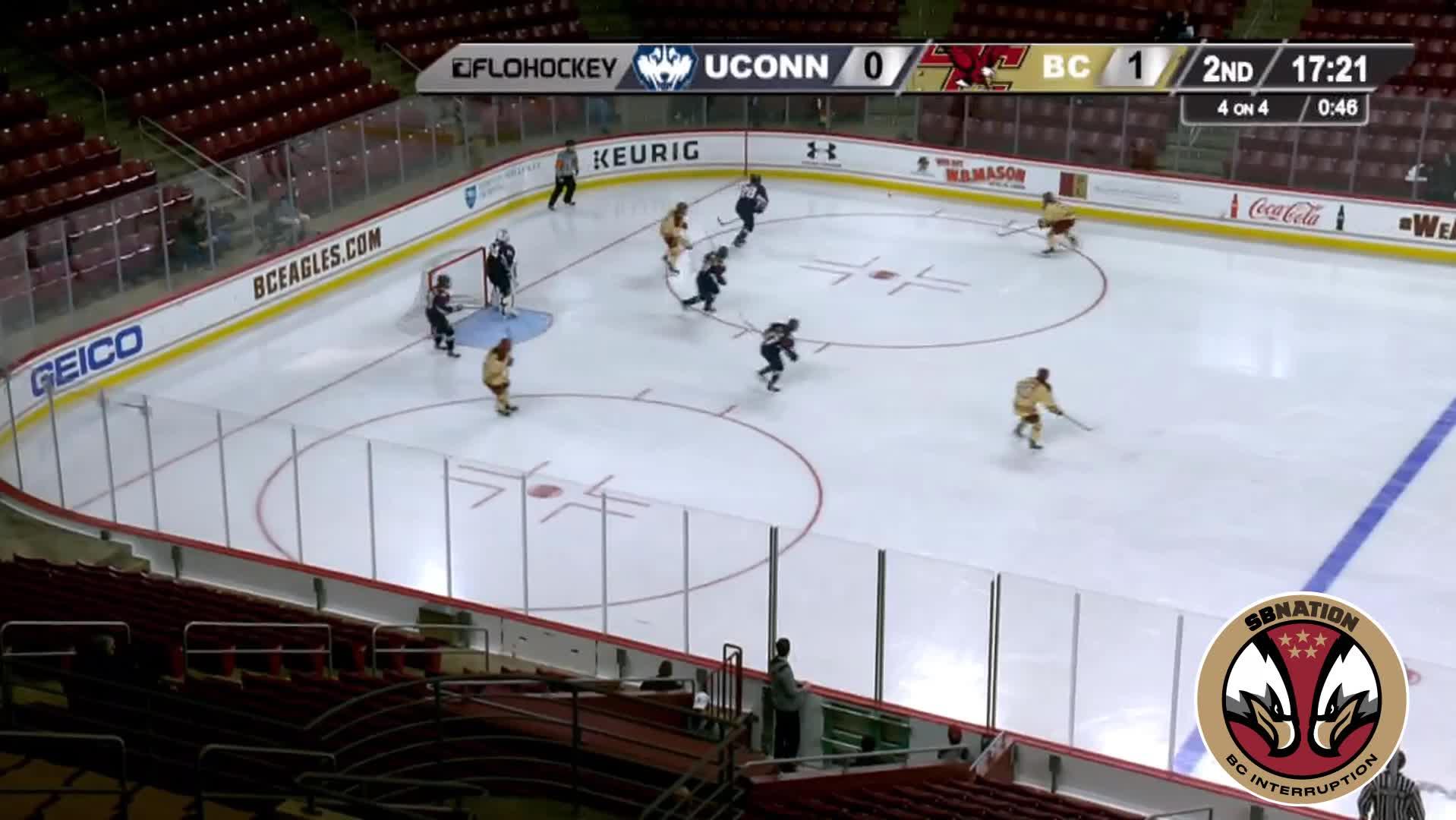 hockey, 2 Flanagan (W) UConn 3/1/19 GIFs