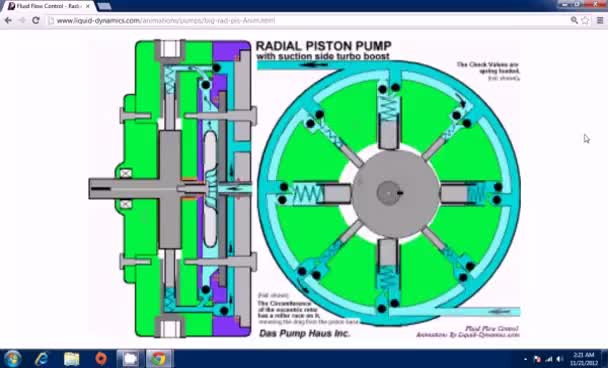 Watch and share Radial Piston Pump GIFs on Gfycat