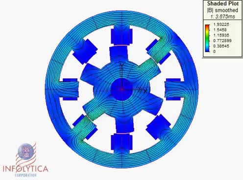 Watch and share Simulation Of A Switched Reluctance Motor GIFs on Gfycat