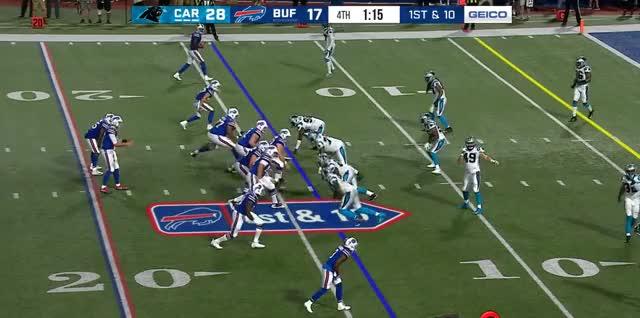 Watch and share Carolina Panthers GIFs and Buffalo Bills GIFs on Gfycat