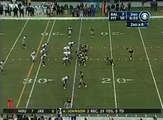 Watch and share Football GIFs by steelersdepotgifs on Gfycat