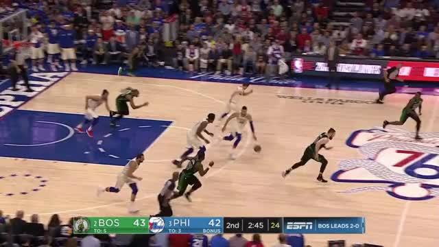 Watch and share Boston Celtics GIFs and Basketball GIFs by Ben Mallis on Gfycat