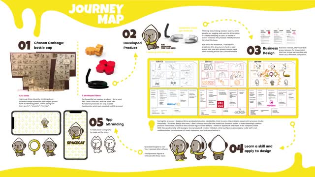 Watch and share Journey Map GIFs on Gfycat