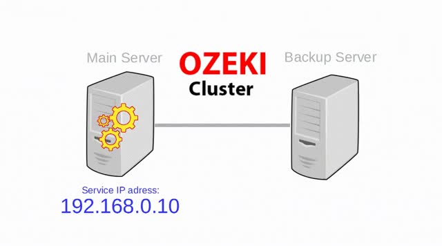 Watch and share Ozeki Cluster Is Responsible For Protecting Your Service Against GIFs on Gfycat