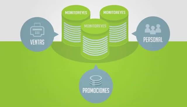 Watch and share Inteligencia De Negocios Para Tiendas Y Centros Comerciales GIFs on Gfycat