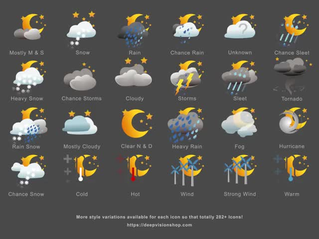 Watch and share Weather Forecast GIFs and Weather Template GIFs by Deep Vision Shop on Gfycat