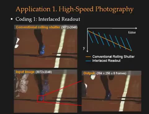 Watch Coded Rolling Shutter Photography: Flexible Space-Time Sampling GIF on Gfycat. Discover more related GIFs on Gfycat
