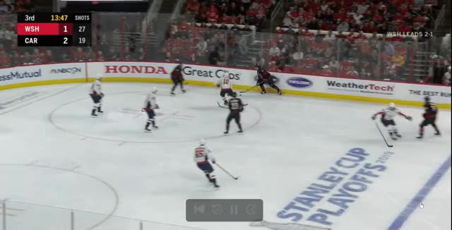 Watch and share Carolina Hurricanes GIFs and Washington Capitals GIFs on Gfycat