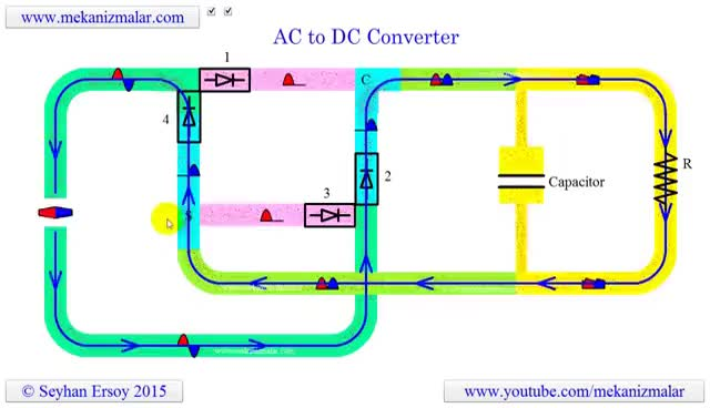 Watch and share Ac To Dc Converter Animation GIFs on Gfycat