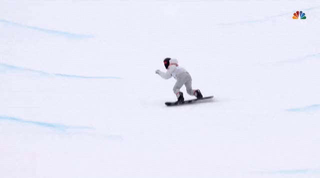 Watch and share Pyeongchang GIFs and Shaun White GIFs by Reactions on Gfycat