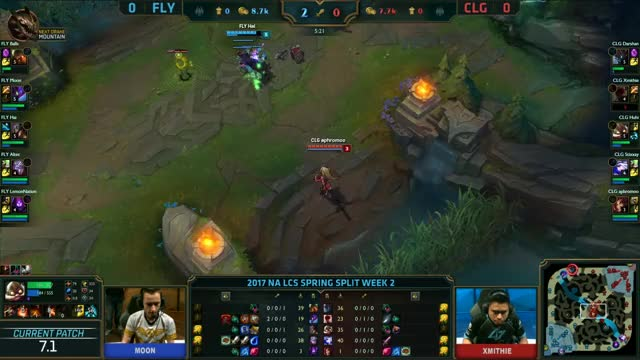 NA LCS: FlyQuest vs. CLG