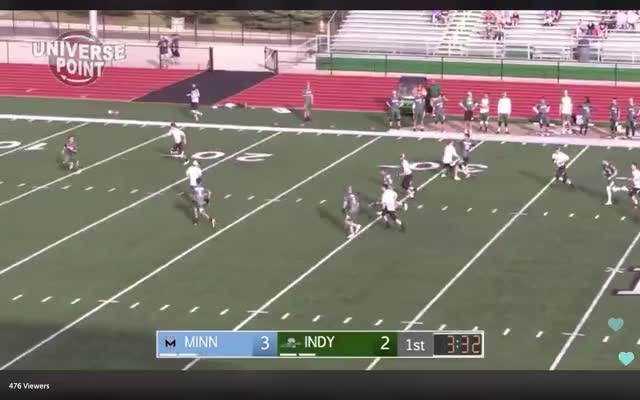 Watch and share Football GIFs by louiszatzman on Gfycat