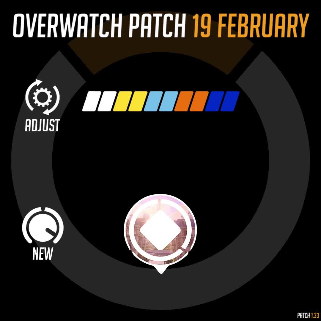 armour, health, highlight, overwatch, shields, Overwatch Patch 19th February Rundown GIFs