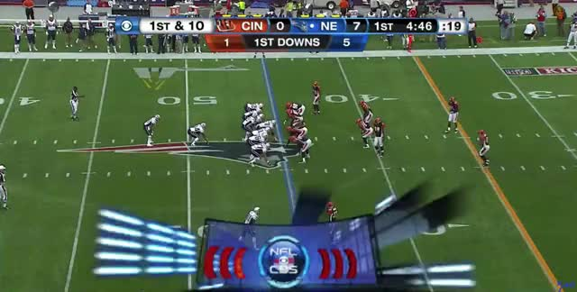 Watch and share Cincinnati Bengals GIFs and Football GIFs by oo0shiny on Gfycat
