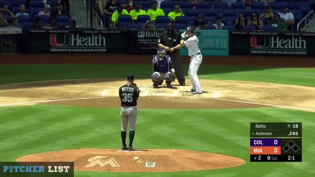 Watch and share Chad Bettis FF 2018 GIFs on Gfycat